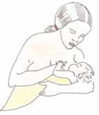 Things to consider during Postnatal care home visit