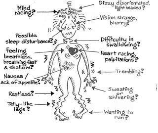 Anxiety disorders | Panic attack